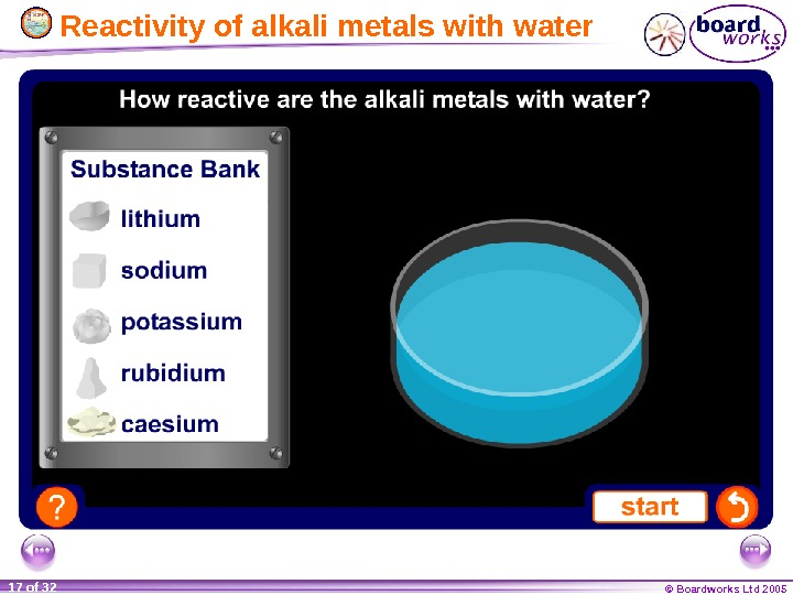 © Boardworks Ltd 200517 of 32  Reactivity of alkali metals with water