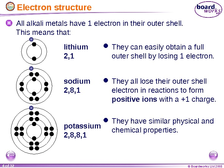 © Boardworks Ltd 20054 of 32  Electron structure All alkali metals have 1 electron in