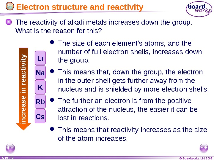 © Boardworks Ltd 20055 of 32  Electron structure and reactivity The reactivity of alkali metals