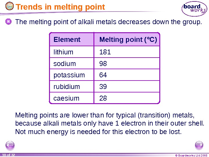 © Boardworks Ltd 200510 of 32  Trends in melting point The melting point of alkali