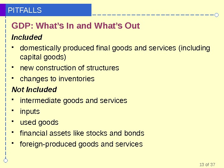 13 of 37 PITFALLS GDP: What's In and What's Out Included domestically produced final goods and