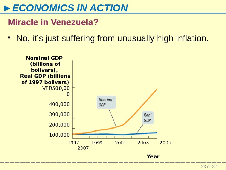 23 of 37► ECONOMICS IN ACTION Miracle in Venezuela?  No, it's just suffering from unusually