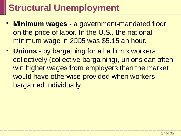 17 of 35 Structural Unemployment Minimum wages - a government-mandated floor on the price of labor.