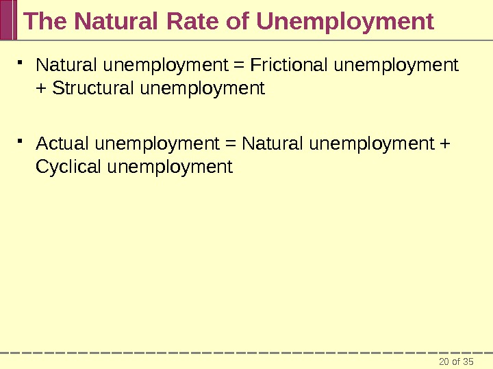 20 of 35 The Natural Rate of Unemployment Natural unemployment = Frictional unemployment + Structural unemployment