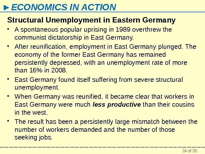24 of 35► ECONOMICS IN ACTION Structural Unemployment in Eastern Germany A spontaneous popular uprising in