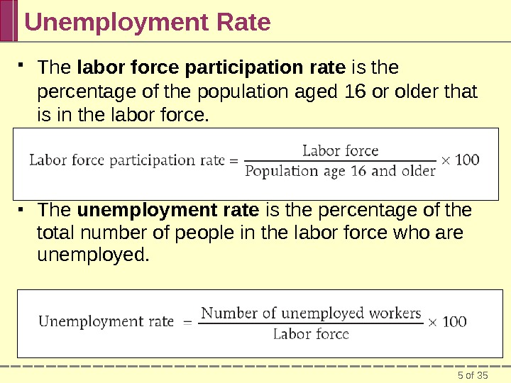 5 of 35 Unemployment Rate The labor force participation rate is the percentage of the population