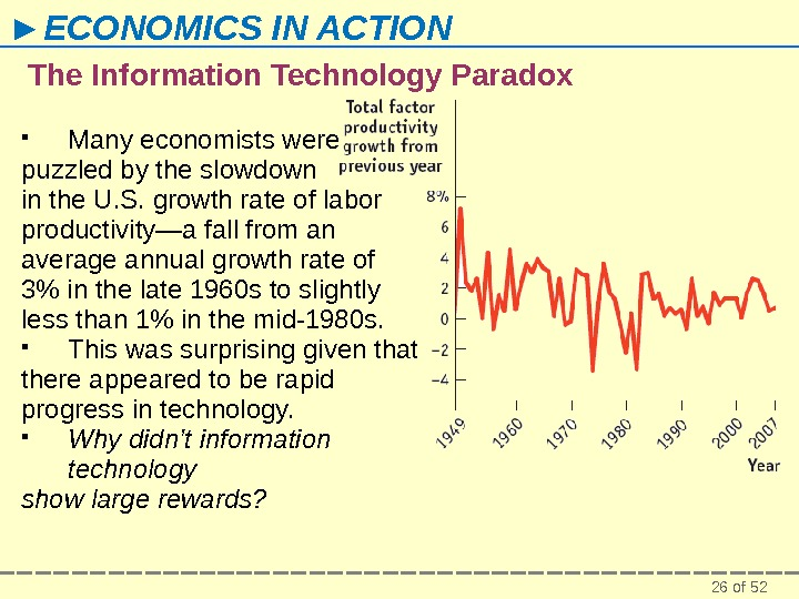 26 of 52► ECONOMICS IN ACTION The Information Technology Paradox Many economists were puzzled by the