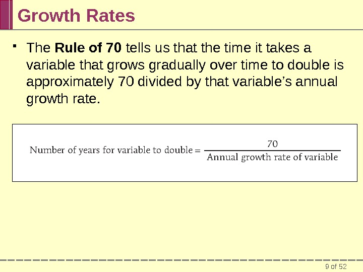 9 of 52 Growth Rates The Rule of 70 tells us that the time it takes
