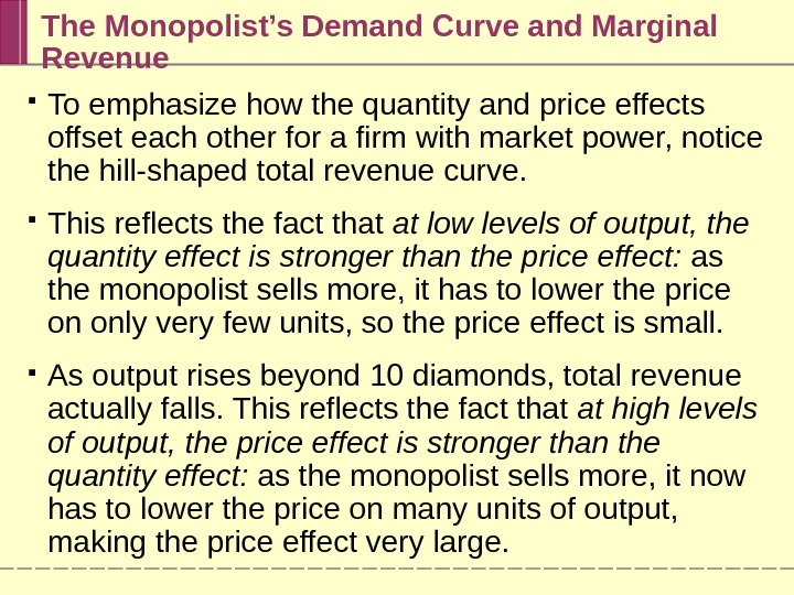 The Monopolist's Demand Curve and Marginal Revenue To emphasize how the quantity and price effects offset