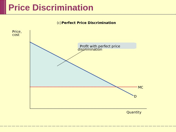 Price Discrimination Quantity MC  D  Profit with perfect price discrimination(c) Perfect Price Discrimination Price,