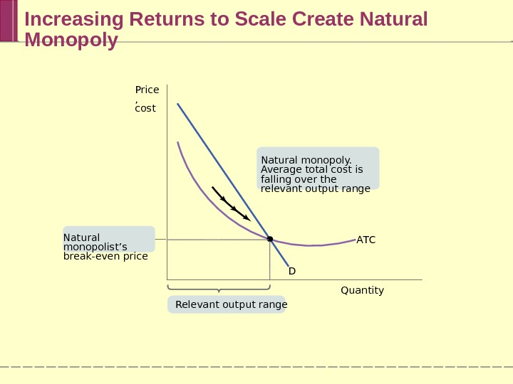 Increasing Returns to Scale Create Natural Monopoly D A T C Quantity. Price ,  cost