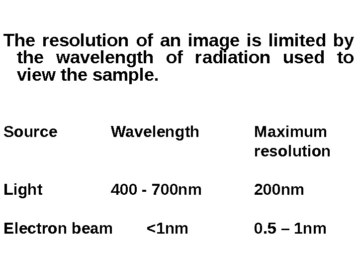 The resolution of an image is limited by the wavelength of radiation used to view the