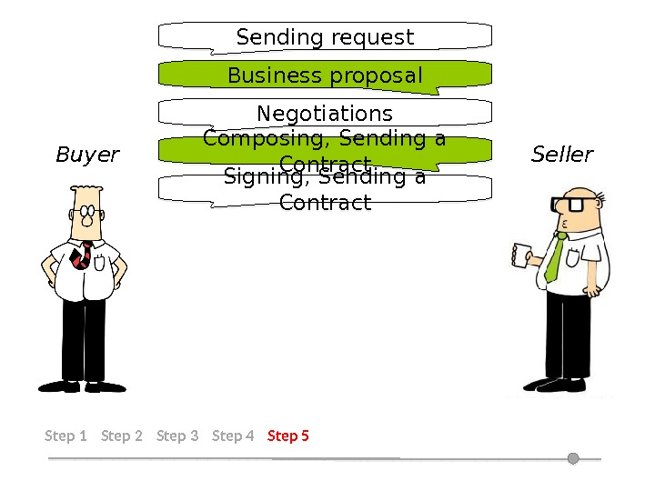 Step 1 Step 2 Step 3 Step 4 Step 5 Sending request Business proposal Negotiations Composing,