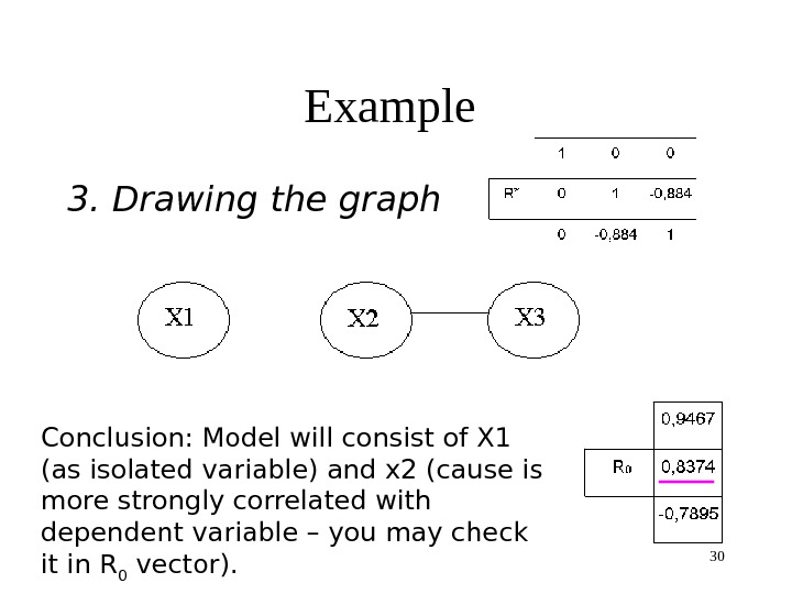 30 Example 3.  Drawing the graph  Conclusion: Model will consist of X 1 (as