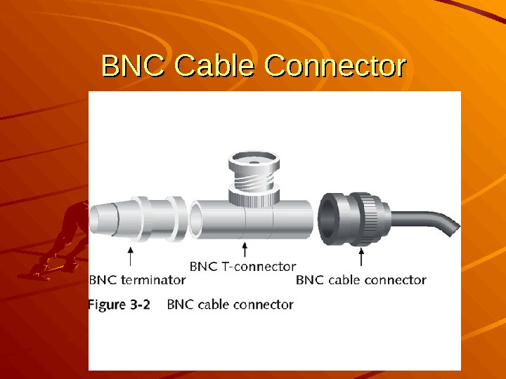 BNC Cable Connector