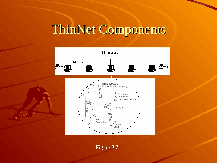 Thin. Net Components Figure 8. 7