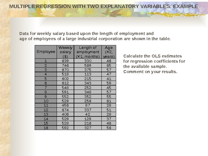 MULTIPLE REGRESSION WITH TWO EXPLANATORY VARIABLES: EXAMPLE Data for weekly salary based upon the length of