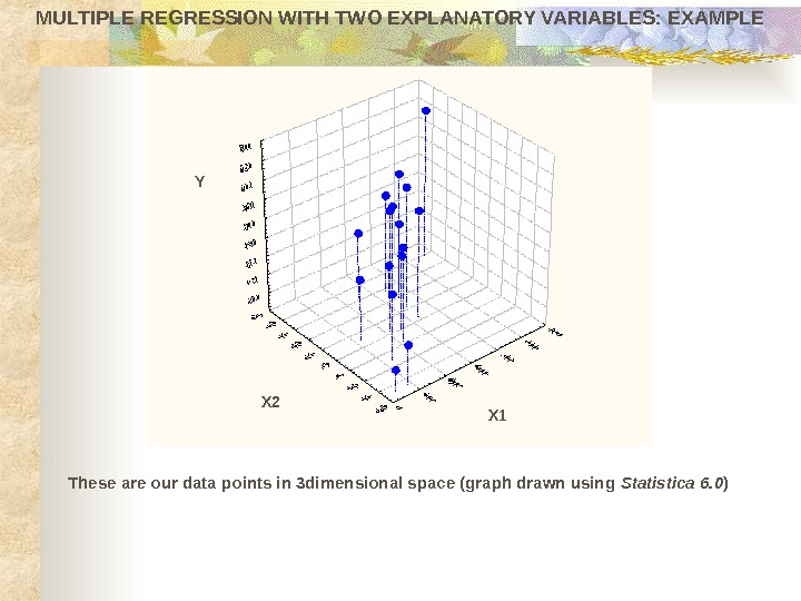 MULTIPLE REGRESSION WITH TWO EXPLANATORY VARIABLES: EXAMPLE These are our data points in 3 dimensional space