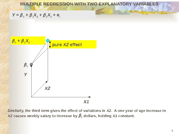 pure X 2 effect. MULTIPLE REGRESSION WITH TWO EXPLANATORY VARIABLES X 10 0  + 2
