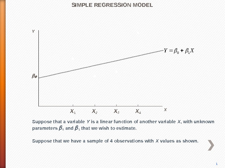 1 Y SIMPLE REGRESSION MODEL Suppose that a variable Y is a linear function of another