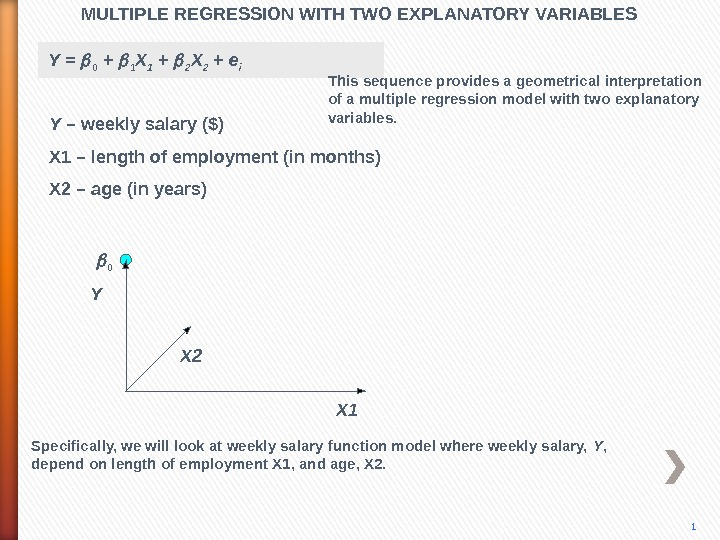 MULTIPLE REGRESSION WITH TWO EXPLANATORY VARIABLES Y X 2 X 10 Y =  0