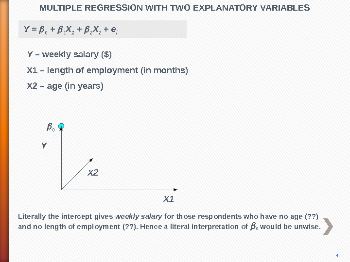 MULTIPLE REGRESSION WITH TWO EXPLANATORY VARIABLES Y X 2 X 10 4 Literally the intercept gives