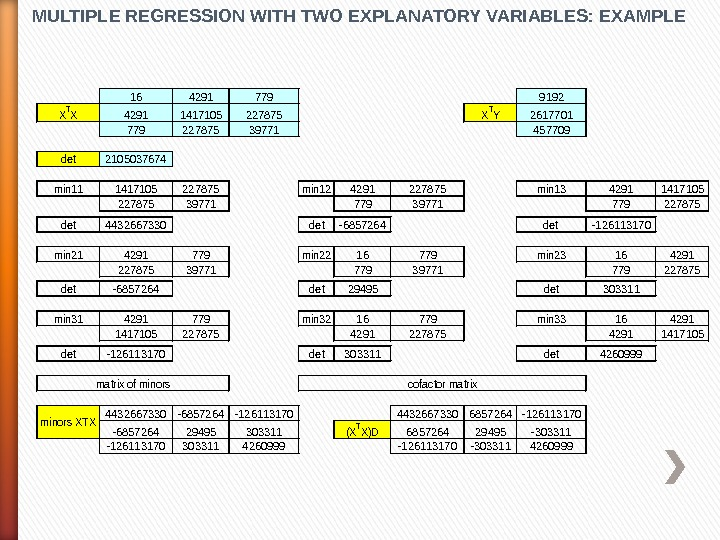 MULTIPLE REGRESSION WITH TWO EXPLANATORY VARIABLES: EXAMPLE 1642917799192 XTX 42911417105227875 XTY 2617701 77922787539771457709 det 2105037674 min