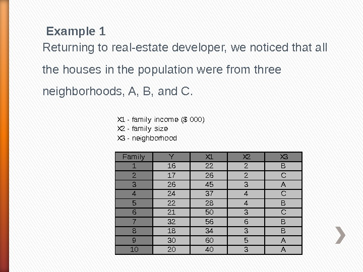Example 1 Returning to real-estate developer, we noticed that all the houses in the population were