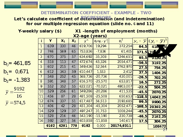 27 Let's calculate coefficient of determination (and indetermination) for our multiple regression equation ( slide no.