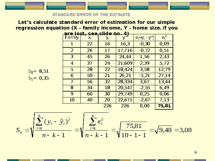 9 Let's calculate standard error of estimation for our simple regression equation (X – family income,