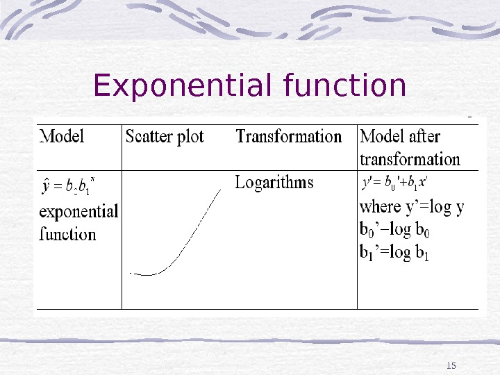 15 Exponential function