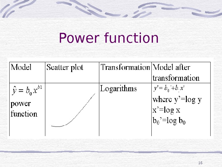 16 Power function
