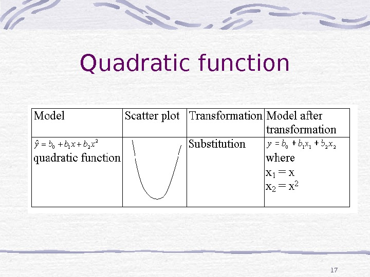 17 Quadratic function