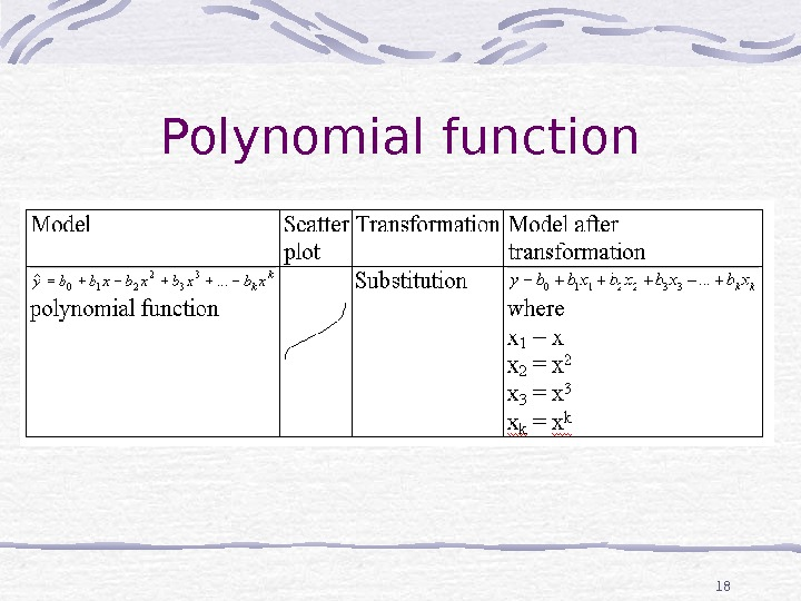 18 Polynomial function