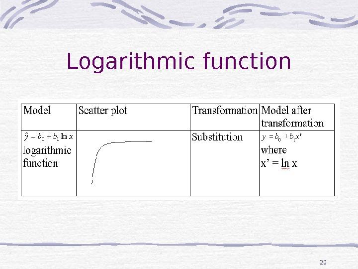 20 Logarithmic function
