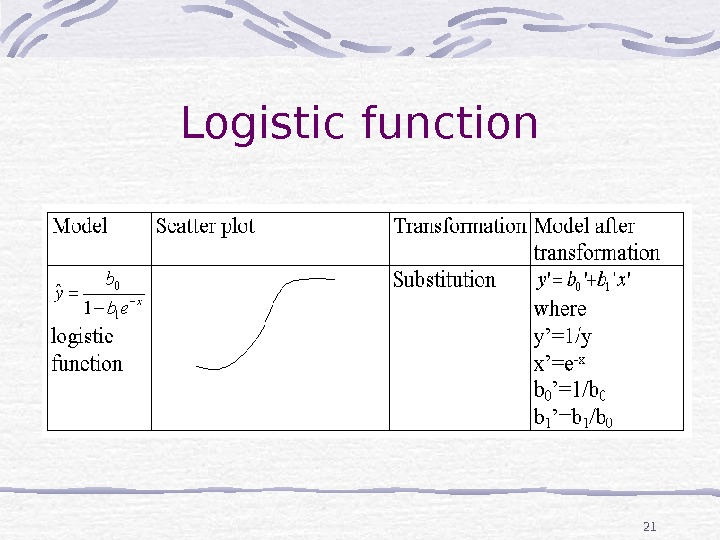 21 Logistic function