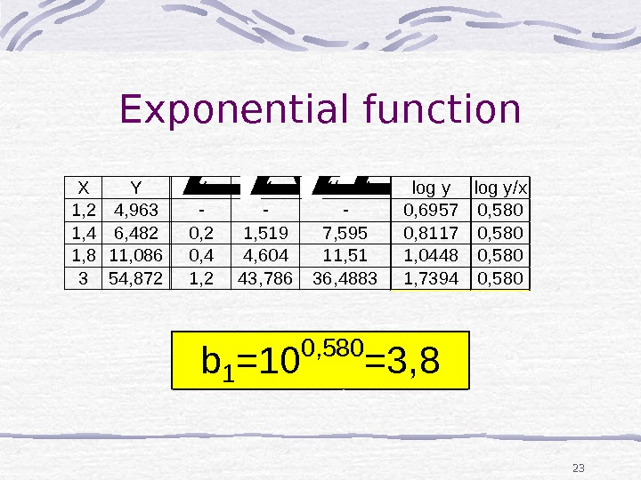 23 Exponential function. XY 1, 24, 963 1, 46, 482 1, 811, 086 354, 872 XY