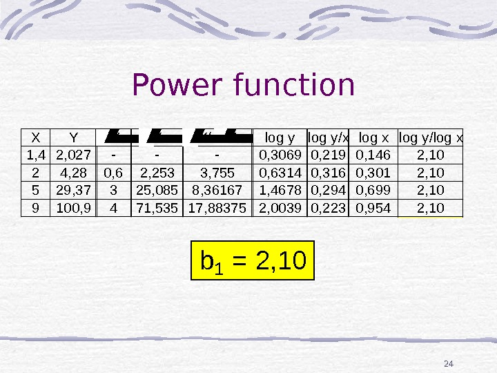 24 Power function XY 1, 42, 027 24, 28 529, 37 9100, 9 XY -- 0,
