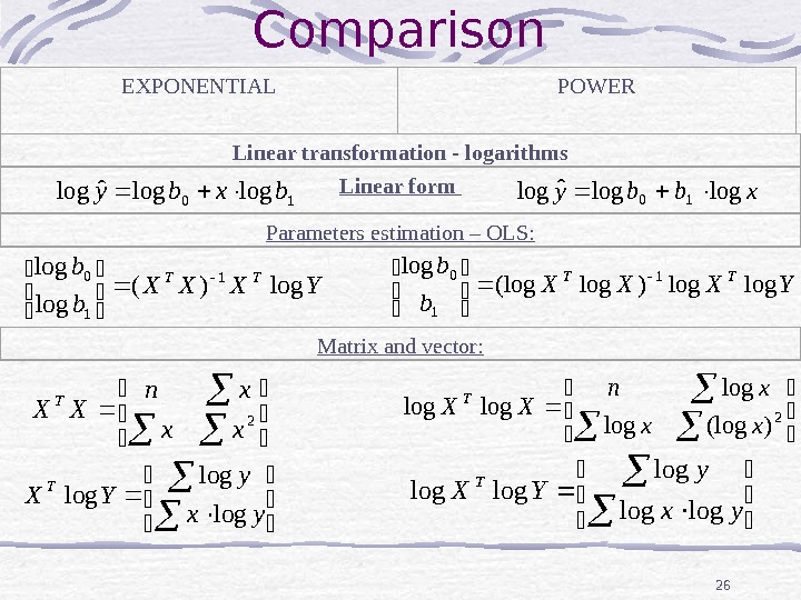 26 Comparison EXPONENTIAL POWER Linear transformation - logarithms Linear form 10 loglogˆlogbxbyxbbyloglogˆlog 10 Parameters estimation –
