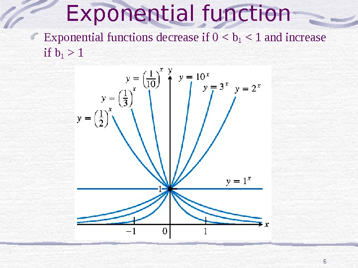6 Exponential functions decrease if 0  b 1  1 and increase if b 1