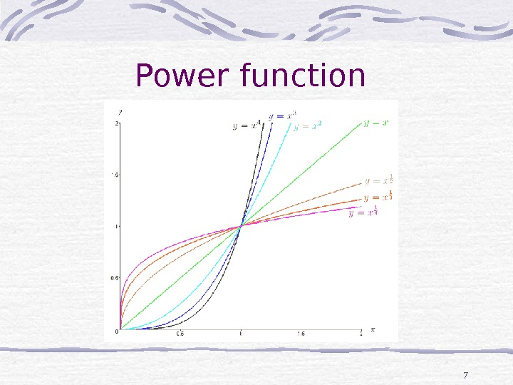 7 Power function