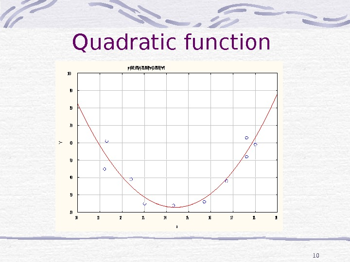 10 Quadratic function y=(662, 678)+(-88, 916)*x+(3, 08855)*x^2 10111213141516171819 x 20 30 40 50 60 70 80