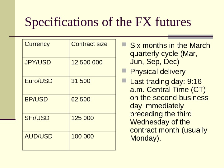 Specifications of the FX futures Six months in the March quarterly cycle (Mar,