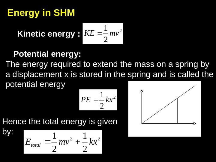 Energy in SHM Kinetic energy : Potential energy: The energy required to extend the mass on