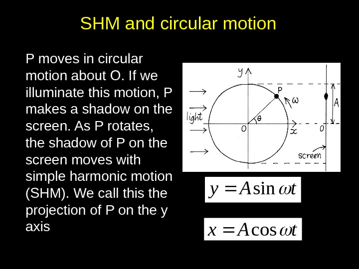 SHM and circular motion P moves in circular motion about O. If we illuminate this motion,