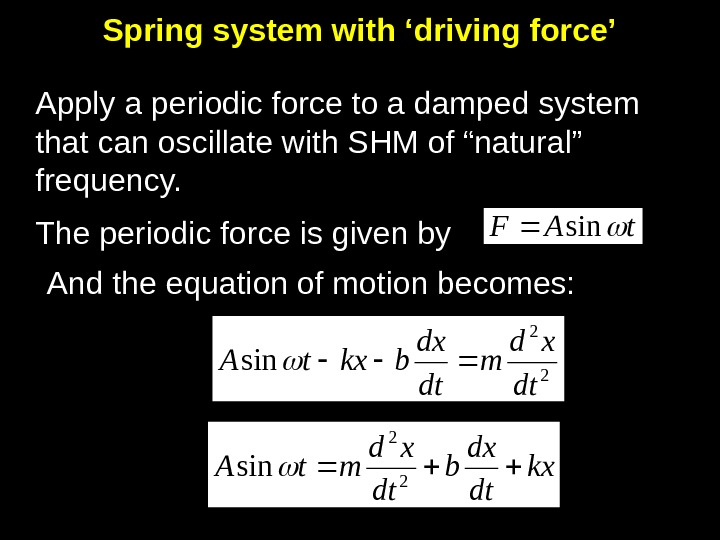 Spring system with 'driving force't. AFsin Apply a periodic force to a damped system that can