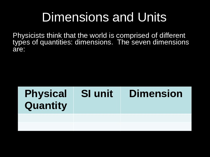 Dimensions and Units Physicists think that the world is comprised of different types of quantities: dimensions.
