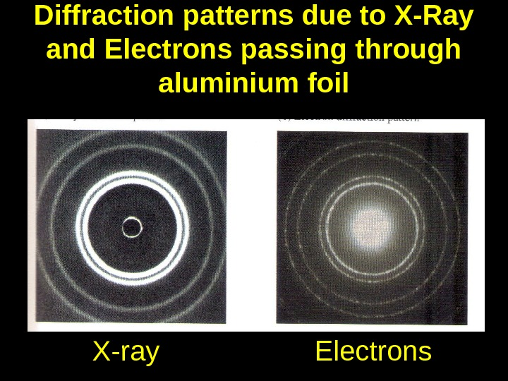 Diffraction patterns due to X-Ray and Electrons passing through aluminium foil X-ray Electrons