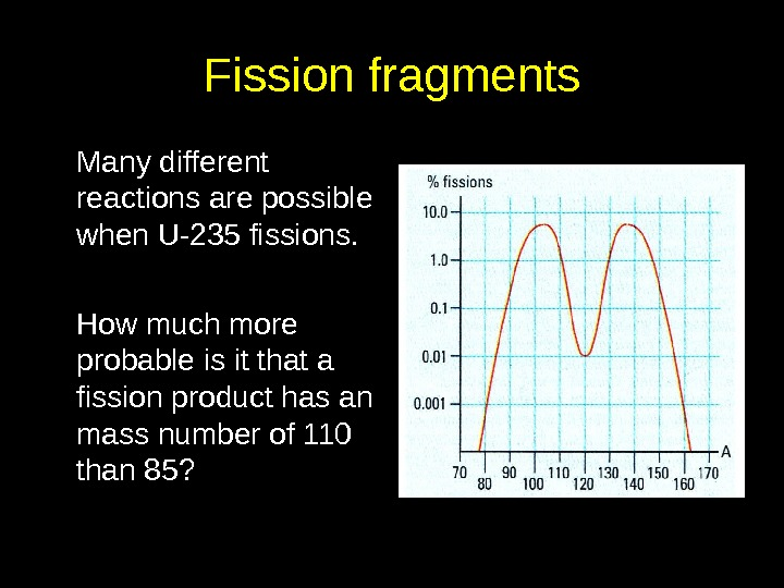 Fission fragments Many different reactions are possible when U-235 fissions. How much more probable is it