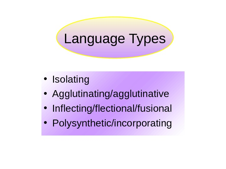 • Isolating • Agglutinating/agglutinative • Inflecting/flectional/fusional • Polysynthetic/incorporating Language Types